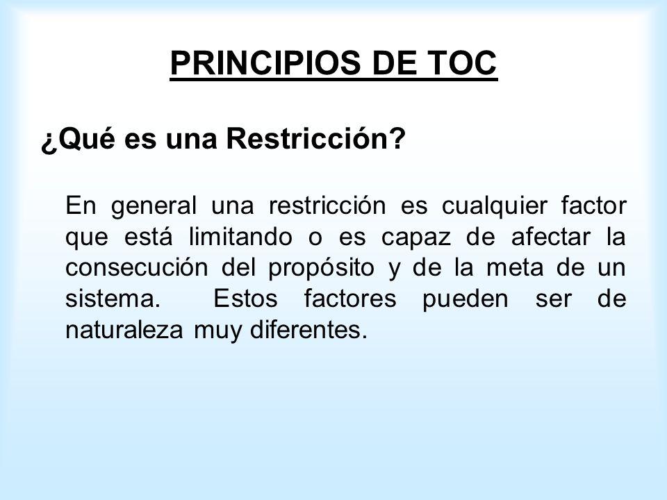 PRINCIPIOS DE TOC ¿Qué es una Restricción.