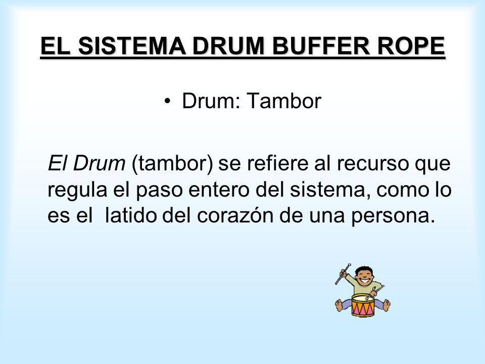 EL SISTEMA DRUM BUFFER ROPE Drum: Tambor El Drum (tambor) se refiere al recurso que regula el paso entero del sistema, como lo es el latido del corazón de una persona.
