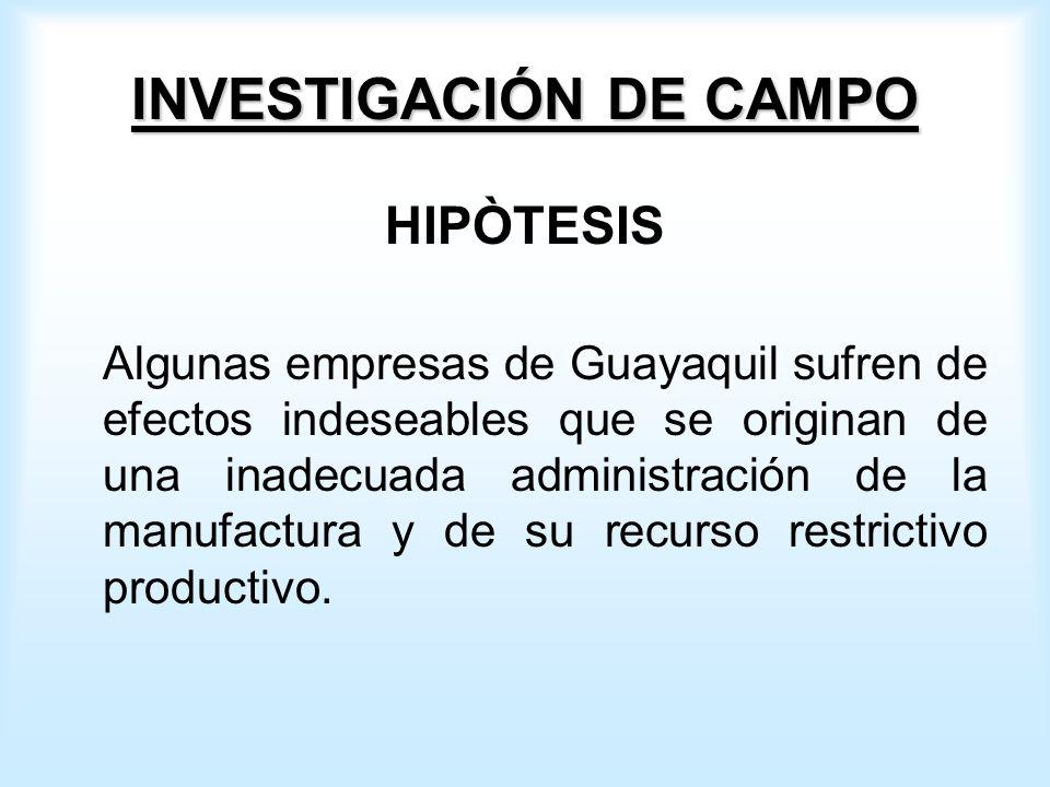 INVESTIGACIÓN DE CAMPO HIPÒTESIS Algunas empresas de Guayaquil sufren de efectos indeseables que se originan de una inadecuada administración de la manufactura y de su recurso restrictivo productivo.