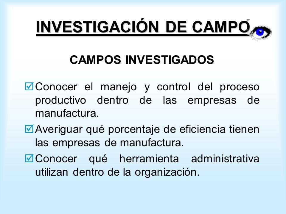 INVESTIGACIÓN DE CAMPO CAMPOS INVESTIGADOS Conocer el manejo y control del proceso productivo dentro de las empresas de manufactura.