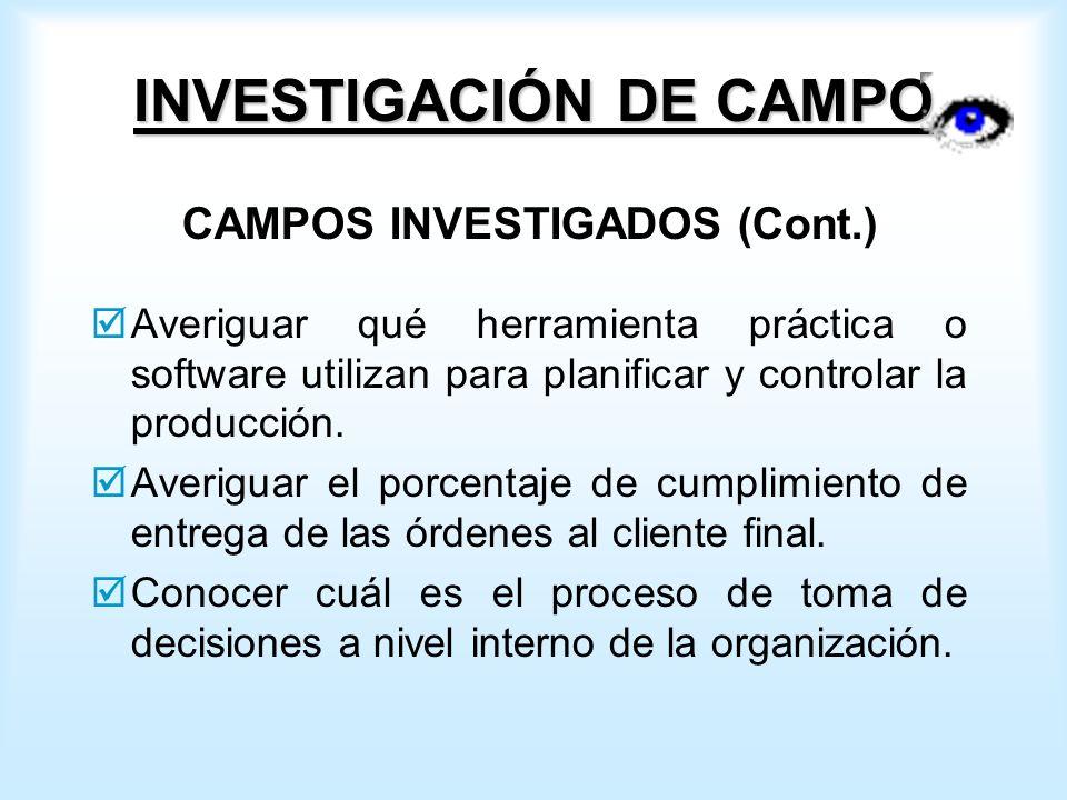 INVESTIGACIÓN DE CAMPO CAMPOS INVESTIGADOS (Cont.) Averiguar qué herramienta práctica o software utilizan para planificar y controlar la producción.
