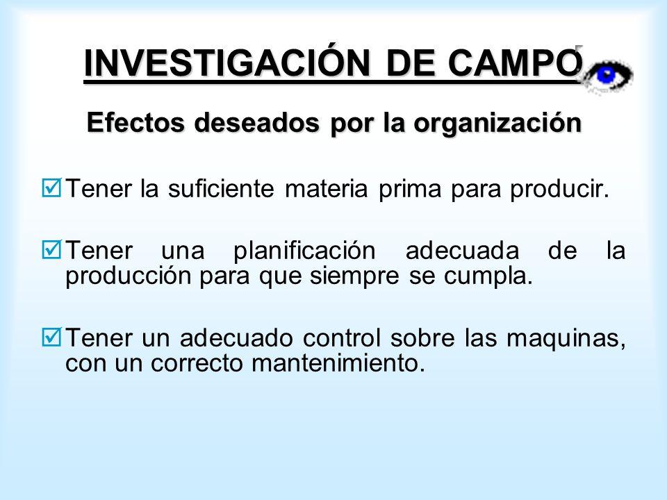 INVESTIGACIÓN DE CAMPO Efectos deseados por la organización Tener la suficiente materia prima para producir.