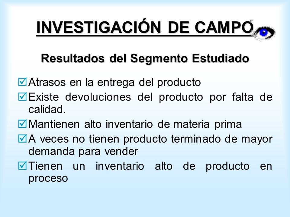 INVESTIGACIÓN DE CAMPO Resultados del Segmento Estudiado Atrasos en la entrega del producto Existe devoluciones del producto por falta de calidad.