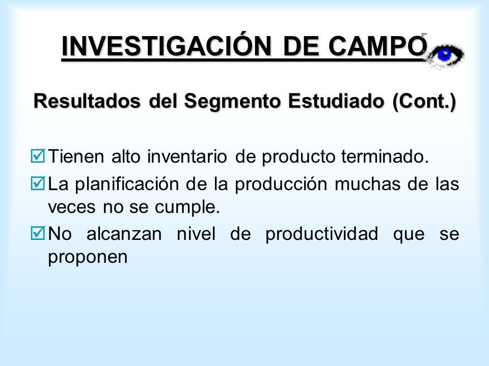 INVESTIGACIÓN DE CAMPO Resultados del Segmento Estudiado (Cont.) Tienen alto inventario de producto terminado.
