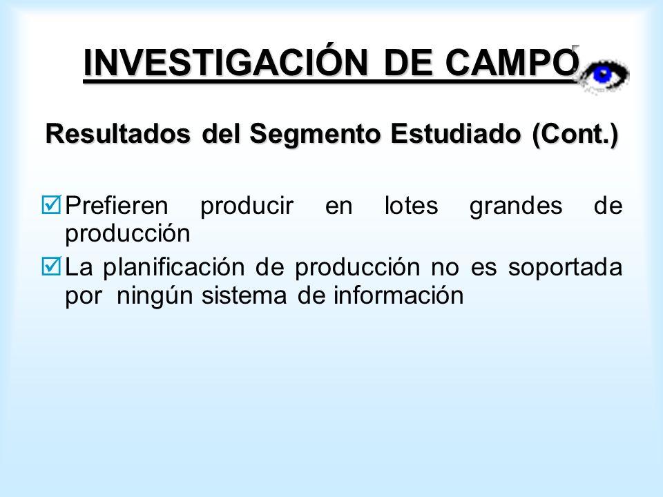 INVESTIGACIÓN DE CAMPO Resultados del Segmento Estudiado (Cont.) Prefieren producir en lotes grandes de producción La planificación de producción no es soportada por ningún sistema de información