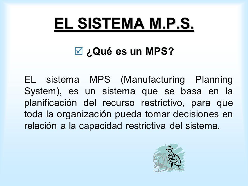 EL SISTEMA M.P.S. ¿Qué es un MPS.