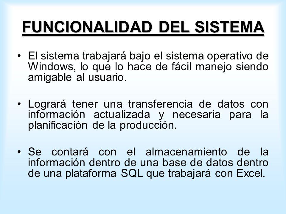 FUNCIONALIDAD DEL SISTEMA El sistema trabajará bajo el sistema operativo de Windows, lo que lo hace de fácil manejo siendo amigable al usuario.