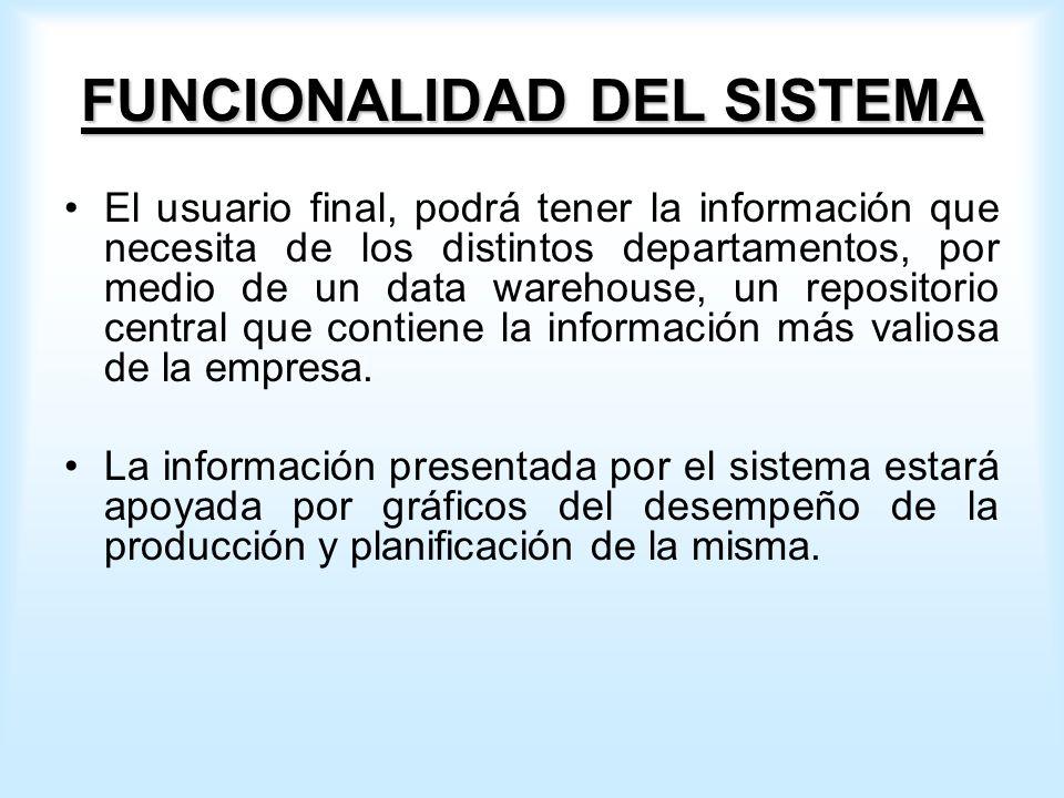 FUNCIONALIDAD DEL SISTEMA El usuario final, podrá tener la información que necesita de los distintos departamentos, por medio de un data warehouse, un repositorio central que contiene la información más valiosa de la empresa.