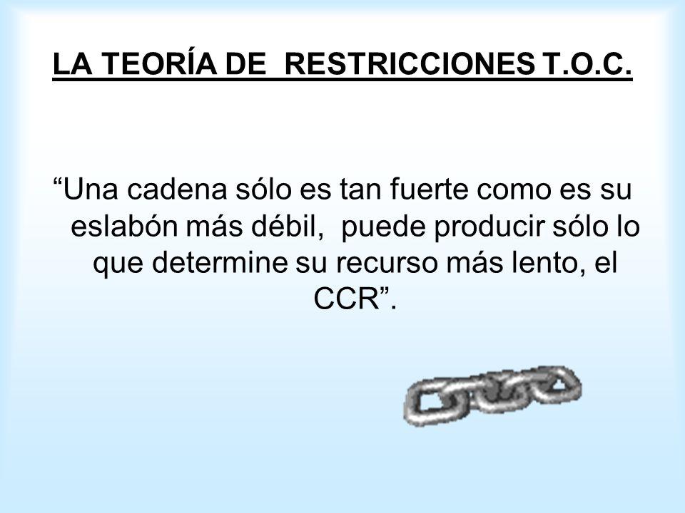 LA TEORÍA DE RESTRICCIONES T.O.C.