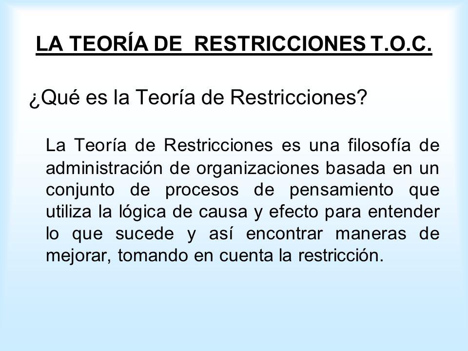 LA TEORÍA DE RESTRICCIONES T.O.C. ¿Qué es la Teoría de Restricciones.