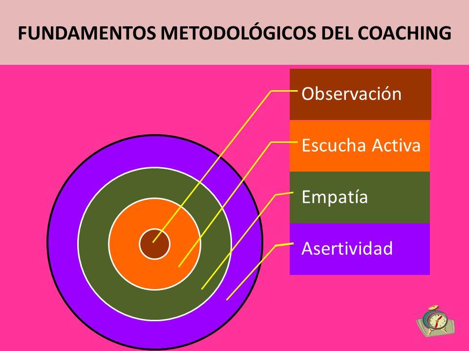 El coaching es una práctica orientada a desarrollar nuevas acciones en las personas para alcanzar metas concretas a través de logros específicos, medi