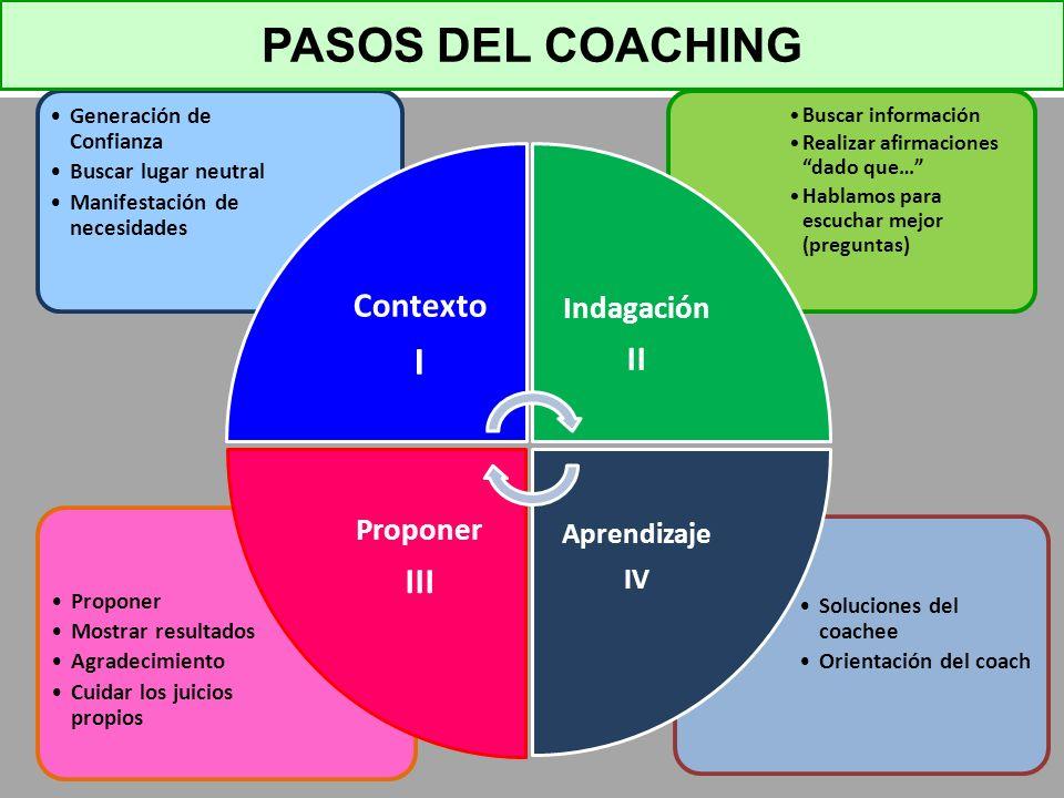 PASOS: Crear un espacio de confianza. Descubrimiento de sus propios objetivos y la mejor forma de lograrlos. Nunca menospreciar al coachee, sino ayuda