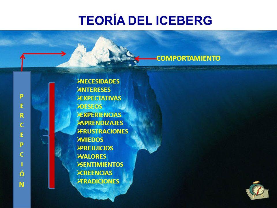 OBJETIVOS Generar en el participante la construcción de un liderazgo transformador mediante el fortalecimiento de sus actitudes, competencias y cualid