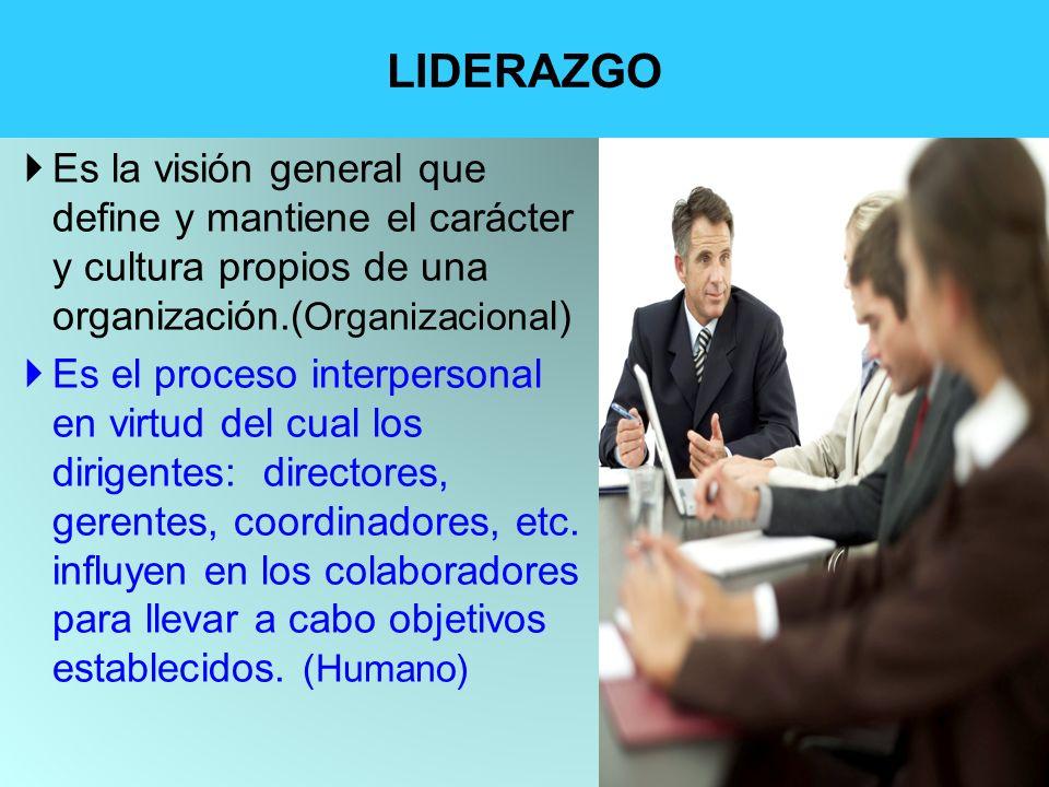Entorno Entorno MODELO DE KAST SUBSISTEMA II Estructural SUBSITEMA III Administrativo SUBSISTEMA IV Tecnológico SUBSISTEMA V Psicosocial SUBSISTEMA I