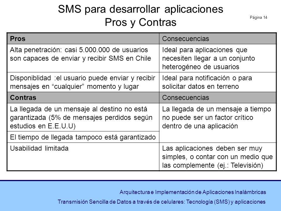 Página 14 Arquitectura e Implementación de Aplicaciones Inalámbricas Transmisión Sencilla de Datos a través de celulares: Tecnología (SMS) y aplicacio