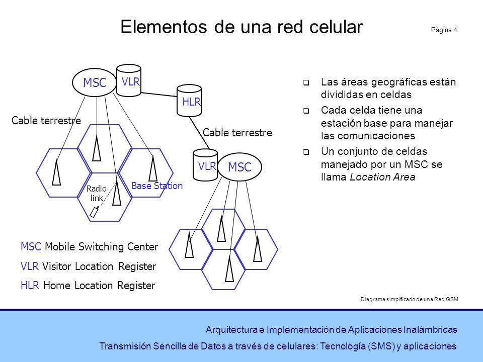 Página 4 Arquitectura e Implementación de Aplicaciones Inalámbricas Transmisión Sencilla de Datos a través de celulares: Tecnología (SMS) y aplicacion