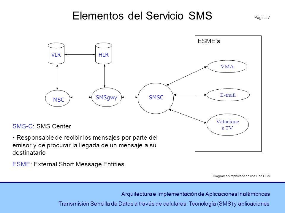 Página 7 Arquitectura e Implementación de Aplicaciones Inalámbricas Transmisión Sencilla de Datos a través de celulares: Tecnología (SMS) y aplicacion