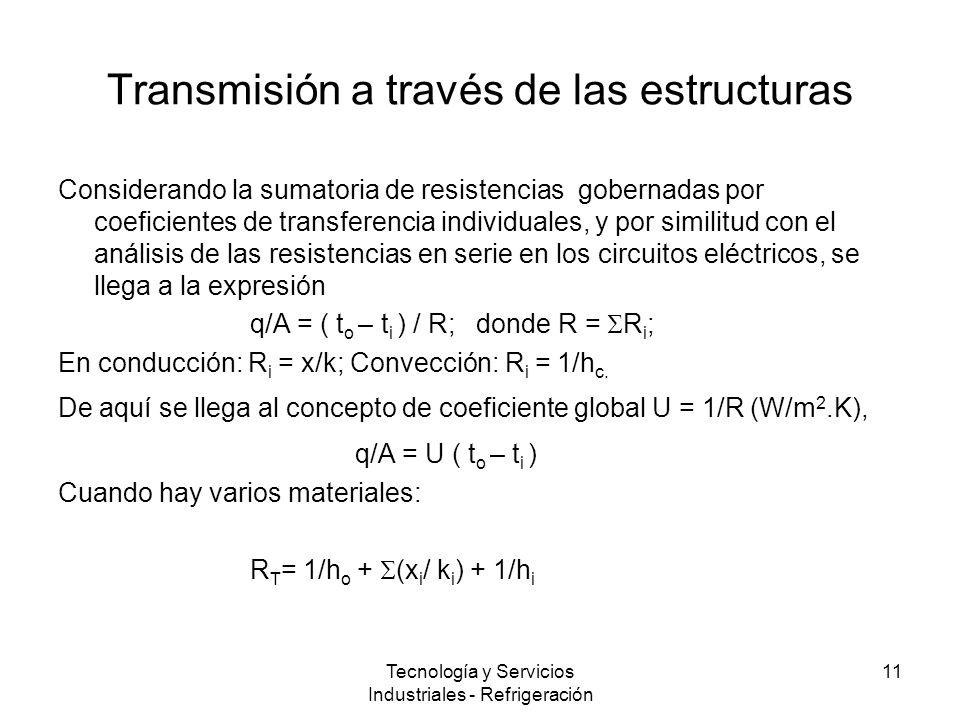 Tecnología y Servicios Industriales - Refrigeración 11 Transmisión a través de las estructuras Considerando la sumatoria de resistencias gobernadas por coeficientes de transferencia individuales, y por similitud con el análisis de las resistencias en serie en los circuitos eléctricos, se llega a la expresión q/A = ( t o – t i ) / R; donde R = R i ; En conducción: R i = x/k; Convección: R i = 1/h c.