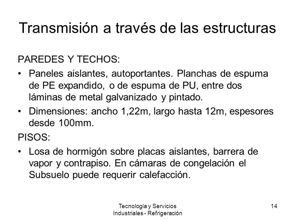 Tecnología y Servicios Industriales - Refrigeración 14 Transmisión a través de las estructuras PAREDES Y TECHOS: Paneles aislantes, autoportantes.