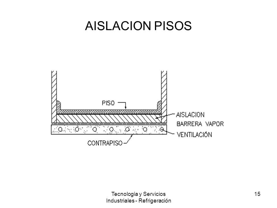 Tecnología y Servicios Industriales - Refrigeración 15 AISLACION PISOS