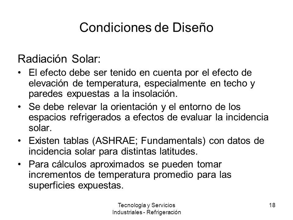 Tecnología y Servicios Industriales - Refrigeración 18 Condiciones de Diseño Radiación Solar: El efecto debe ser tenido en cuenta por el efecto de elevación de temperatura, especialmente en techo y paredes expuestas a la insolación.