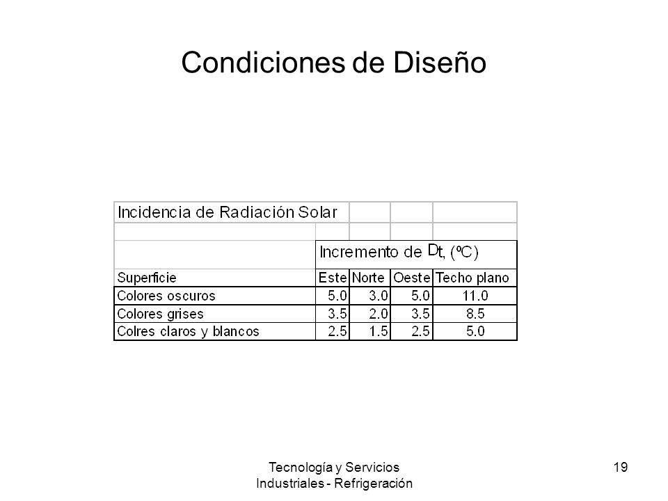 Tecnología y Servicios Industriales - Refrigeración 19 Condiciones de Diseño