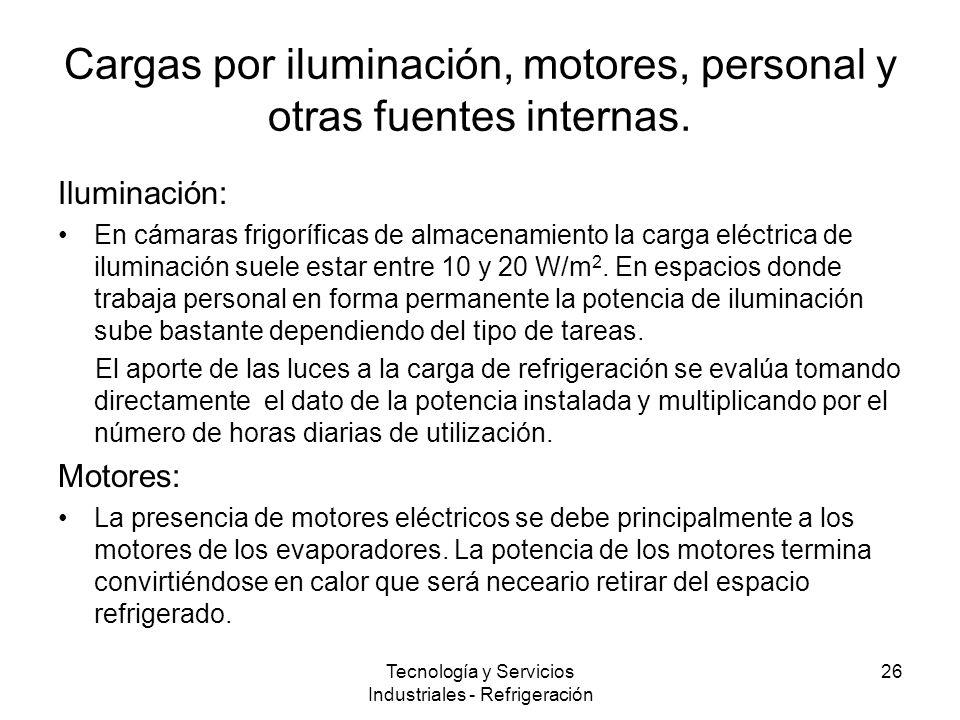 Tecnología y Servicios Industriales - Refrigeración 26 Cargas por iluminación, motores, personal y otras fuentes internas.