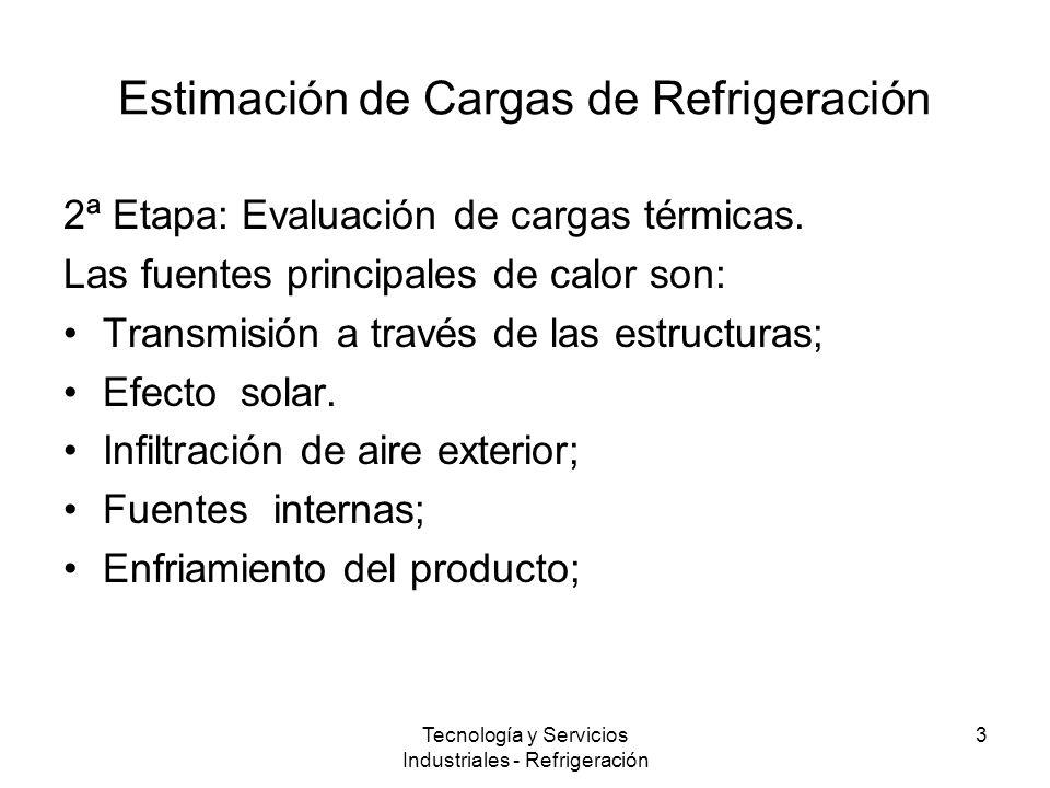 Tecnología y Servicios Industriales - Refrigeración 3 Estimación de Cargas de Refrigeración 2ª Etapa: Evaluación de cargas térmicas.