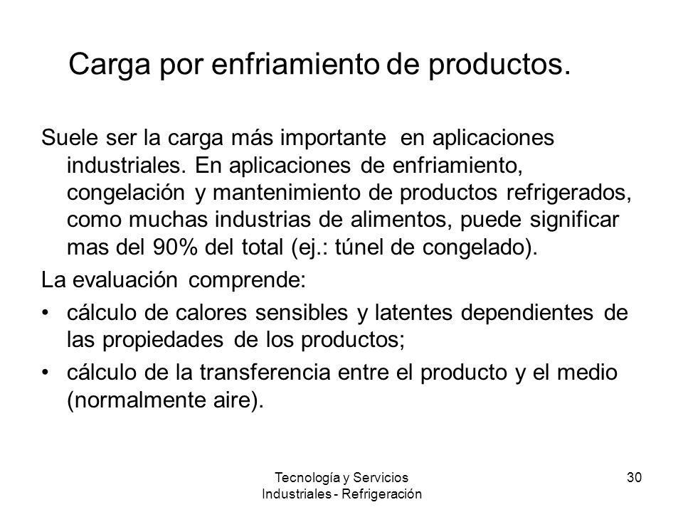 Tecnología y Servicios Industriales - Refrigeración 30 Carga por enfriamiento de productos.