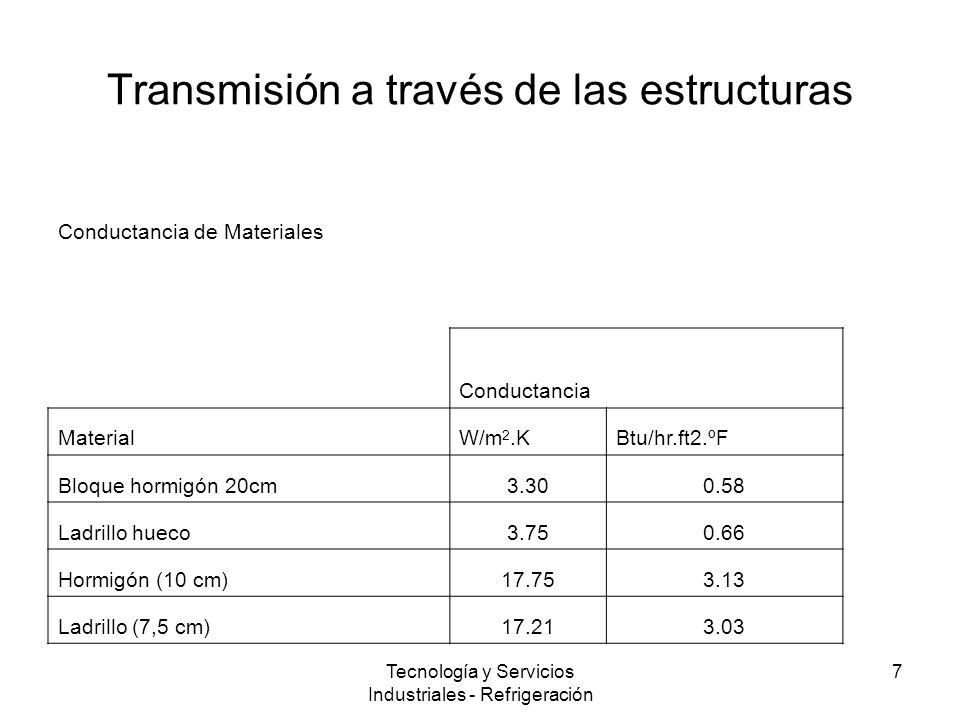 Tecnología y Servicios Industriales - Refrigeración 7 Transmisión a través de las estructuras Conductancia de Materiales Conductancia MaterialW/m 2.KBtu/hr.ft2.ºF Bloque hormigón 20cm3.300.58 Ladrillo hueco3.750.66 Hormigón (10 cm)17.753.13 Ladrillo (7,5 cm)17.213.03