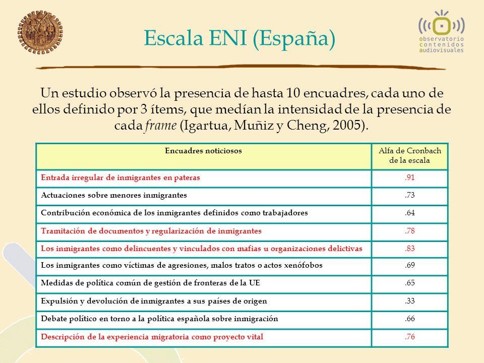 Escala ENI (España) Encuadres noticiosos Alfa de Cronbach de la escala Entrada irregular de inmigrantes en pateras.91 Actuaciones sobre menores inmigr