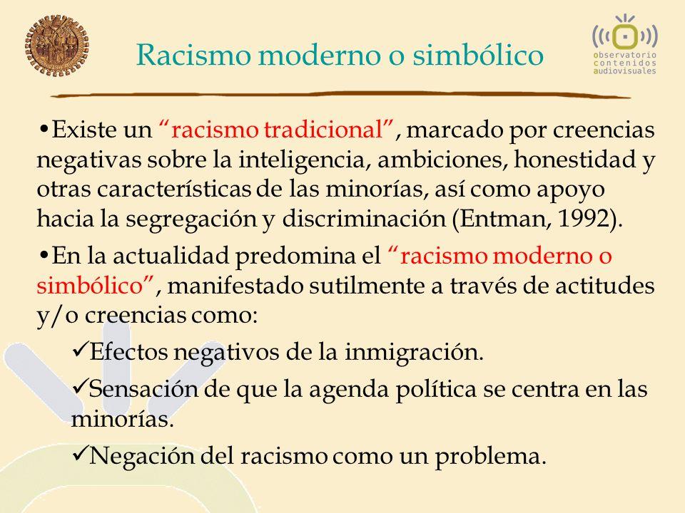 Racismo moderno o simbólico Existe un racismo tradicional, marcado por creencias negativas sobre la inteligencia, ambiciones, honestidad y otras carac