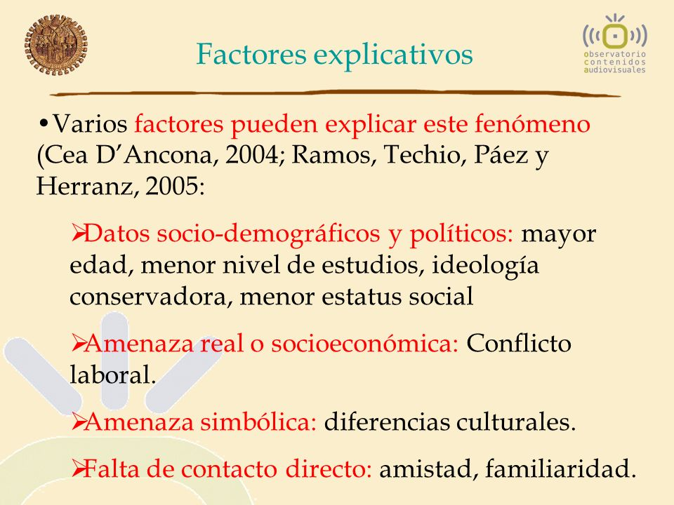 Factores explicativos Varios factores pueden explicar este fenómeno (Cea DAncona, 2004; Ramos, Techio, Páez y Herranz, 2005: Datos socio-demográficos