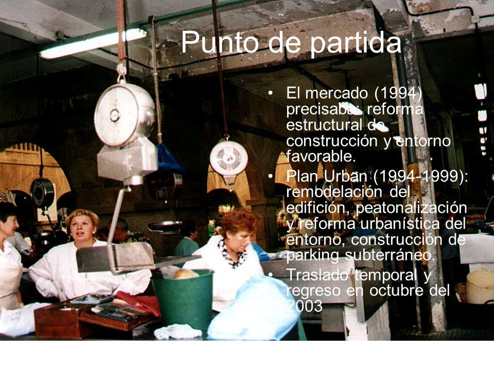 El mercado (1994) precisaba: reforma estructural de construcción y entorno favorable.