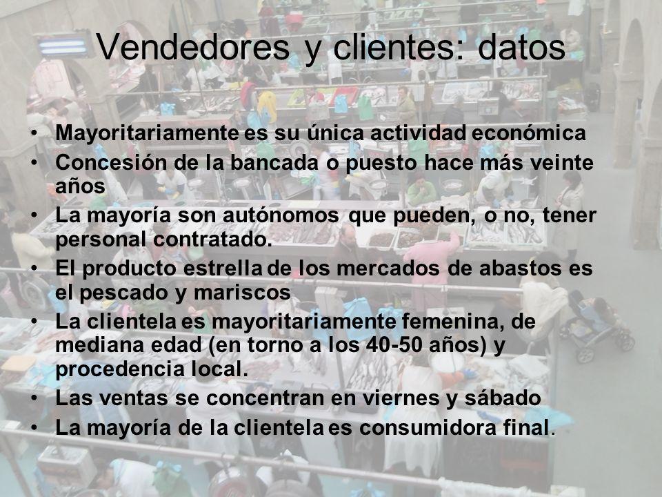Vendedores y clientes: datos Mayoritariamente es su única actividad económica Concesión de la bancada o puesto hace más veinte años La mayoría son autónomos que pueden, o no, tener personal contratado.