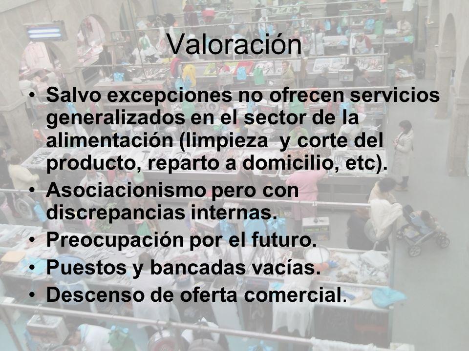 Valoración Salvo excepciones no ofrecen servicios generalizados en el sector de la alimentación (limpieza y corte del producto, reparto a domicilio, etc).