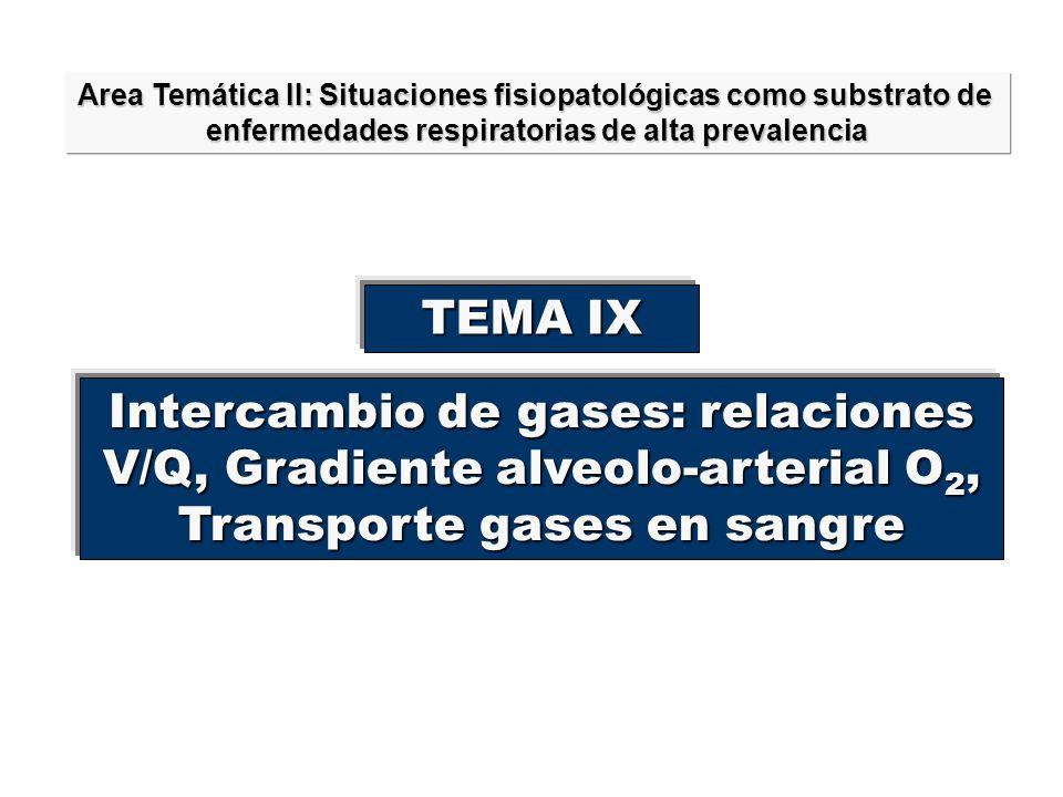 Intercambio de gases: relaciones V/Q, Gradiente alveolo-arterial O 2, Transporte gases en sangre TEMA IX Area Temática II: Situaciones fisiopatológica