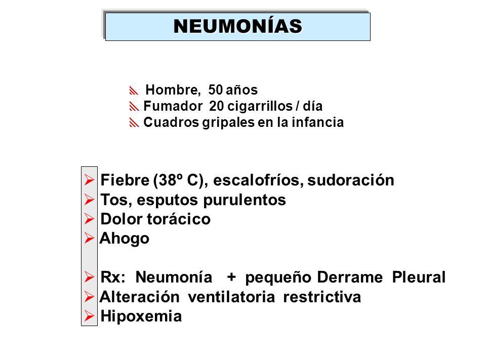 Fiebre (38º C), escalofríos, sudoración Tos, esputos purulentos Dolor torácico Ahogo Rx: Neumonía + pequeño Derrame Pleural Alteración ventilatoria re