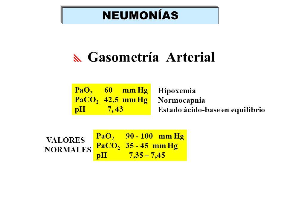Gasometría Arterial PaO 2 60 mm Hg PaCO 2 42,5 mm Hg pH 7, 43 Hipoxemia Normocapnia Estado ácido-base en equilibrio PaO 2 90 - 100 mm Hg PaCO 2 35 - 4