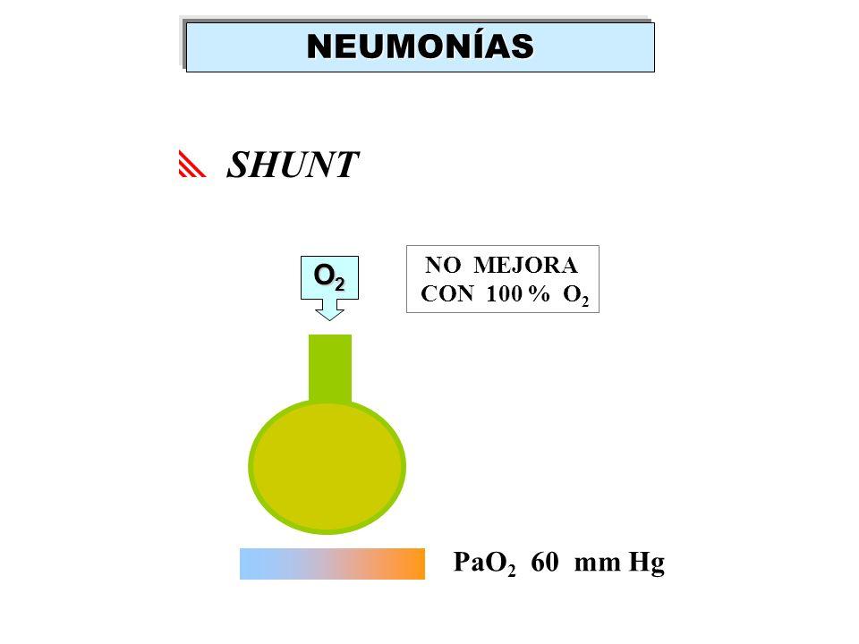 NO MEJORA CON 100 % O 2 O2O2O2O2 PaO 2 60 mm Hg SHUNT NEUMONÍAS