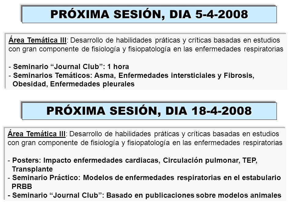 PRÓXIMA SESIÓN, DIA 5-4-2008 Área Temática III: Desarrollo de habilidades práticas y críticas basadas en estudios con gran componente de fisiología y