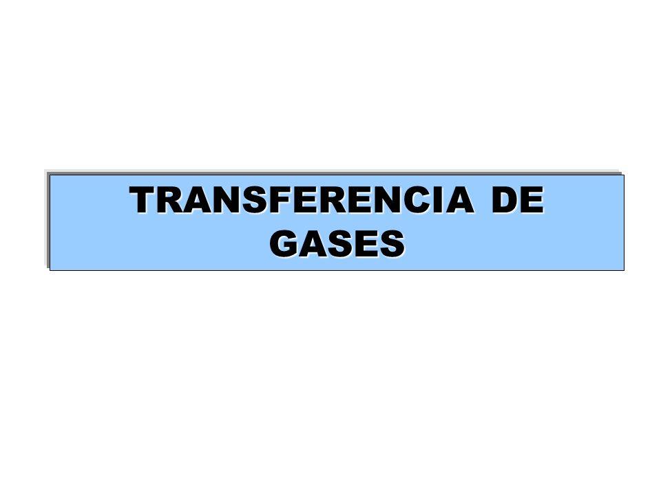 TRANSFERENCIA DE GASES