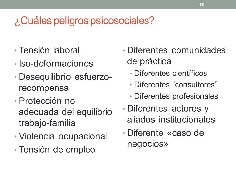 10 ¿Cuáles peligros psicosociales? Tensión laboral Iso-deformaciones Desequilibrio esfuerzo- recompensa Protección no adecuada del equilibrio trabajo-