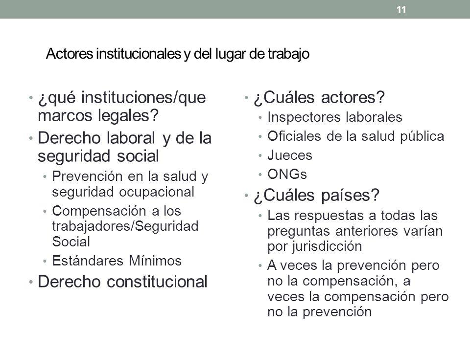 11 Actores institucionales y del lugar de trabajo ¿qué instituciones/que marcos legales? Derecho laboral y de la seguridad social Prevención en la sal
