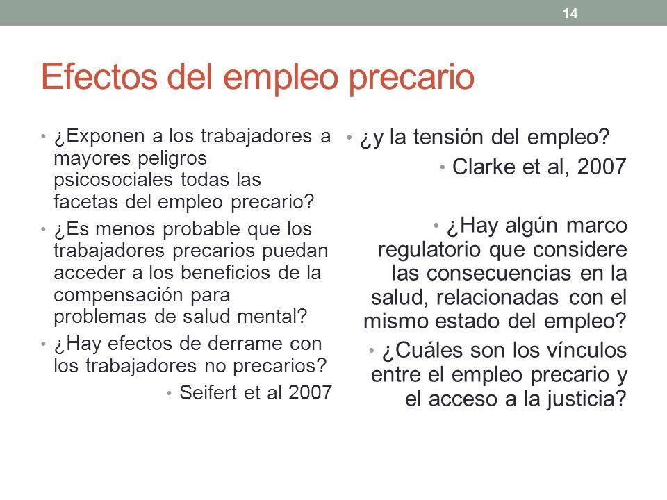 14 Efectos del empleo precario ¿Exponen a los trabajadores a mayores peligros psicosociales todas las facetas del empleo precario.