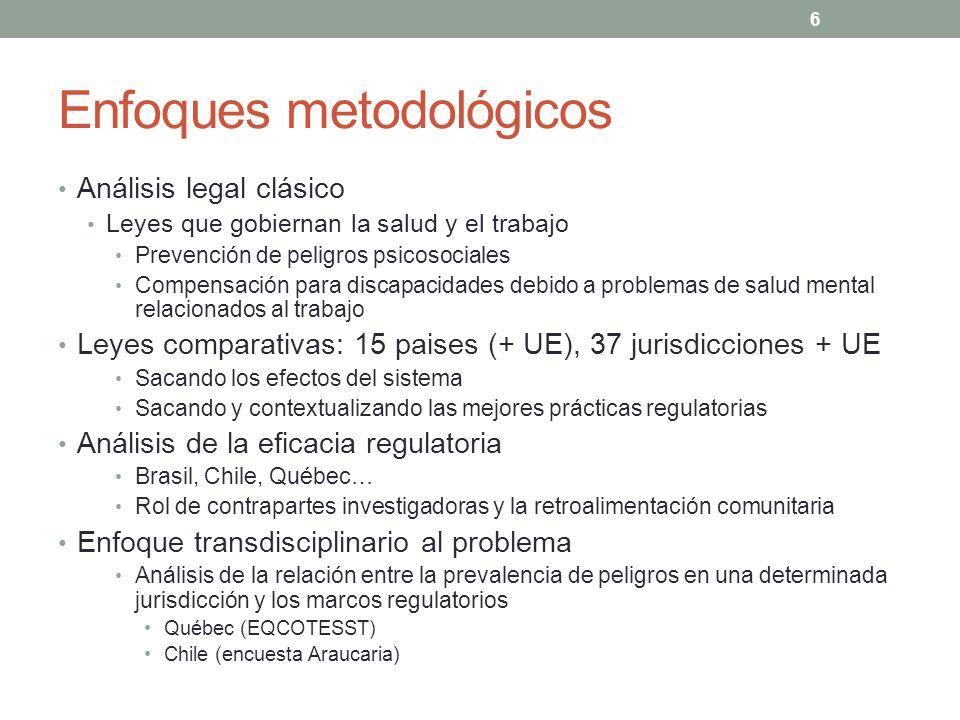 6 Enfoques metodológicos Análisis legal clásico Leyes que gobiernan la salud y el trabajo Prevención de peligros psicosociales Compensación para disca