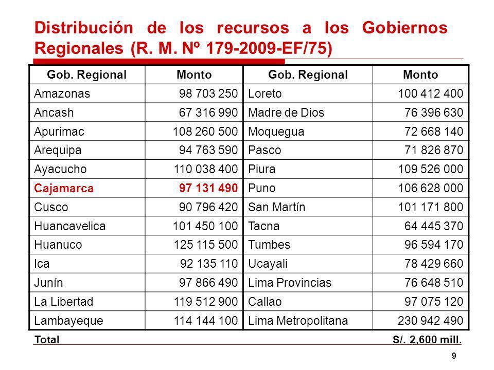 9 Distribución de los recursos a los Gobiernos Regionales (R.
