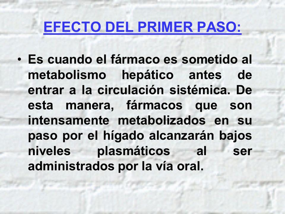 EFECTO DEL PRIMER PASO: Es cuando el fármaco es sometido al metabolismo hepático antes de entrar a la circulación sistémica. De esta manera, fármacos