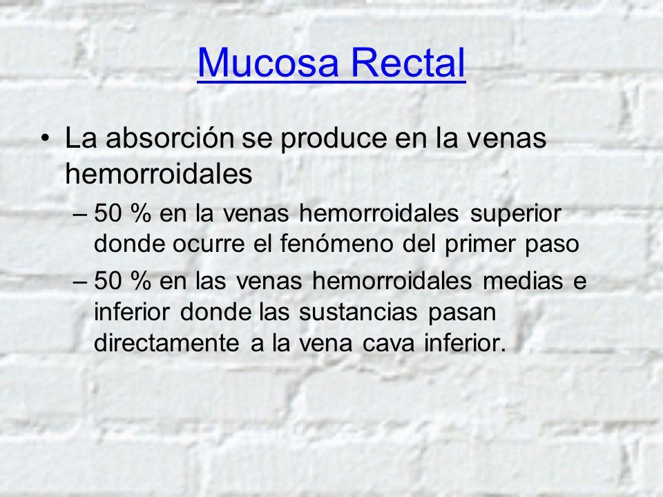 Mucosa Rectal La absorción se produce en la venas hemorroidales –50 % en la venas hemorroidales superior donde ocurre el fenómeno del primer paso –50