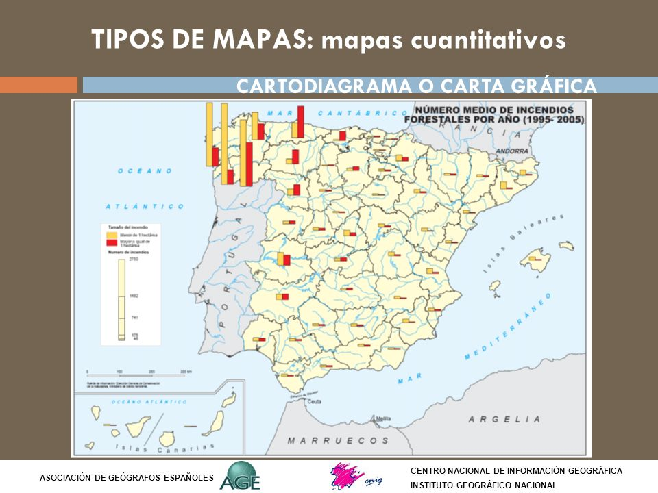 TIPOS DE MAPAS: mapas cuantitativos CENTRO NACIONAL DE INFORMACIÓN GEOGRÁFICA INSTITUTO GEOGRÁFICO NACIONAL ASOCIACIÓN DE GEÓGRAFOS ESPAÑOLES CARTODIA